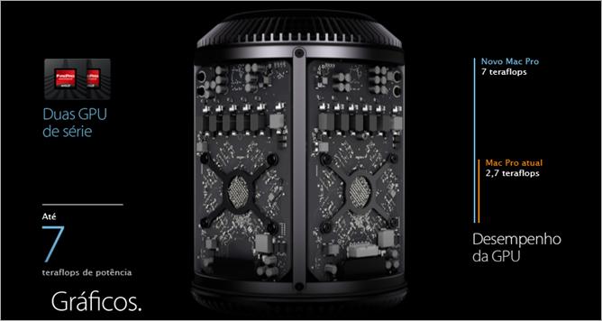 Click Aqui: Mac pro 2013