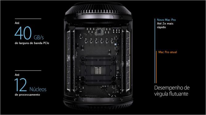 Click Aqui Mac Pro 2013